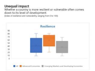Φωτογραφία για ΔΝΤ: Η κλιματική αλλαγή ως οικονομική καταστροφή