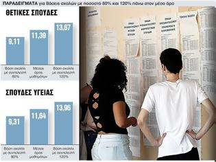 Φωτογραφία για «Φωτιά» στις Πανελλαδικές: Εκτός Πανεπιστημίων θα μείνουν φέτος περισσότεροι από 25.000 υποψήφιοι