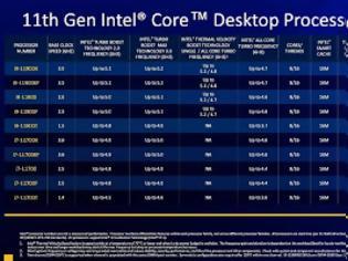 Φωτογραφία για Η Intel ισχυρίζεται ότι οι i9 και i7 Rocket Lake υπερτερούν του Ryzen 9 5900X