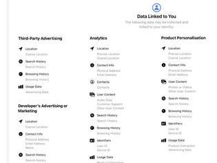 Φωτογραφία για Η Google αποκάλυψε ποια δεδομένα συγκεντρώνει ο Chrome και το Google app