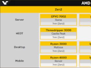 Φωτογραφία για H επόμενη γενιά Ryzen επεξεργαστών για το Desktop μεG GPU