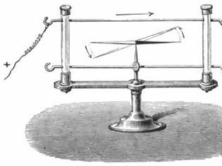 Φωτογραφία για Η ανακάλυψη του ηλεκτρομαγνητισμού