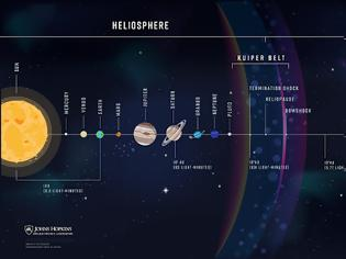 Φωτογραφία για Η νέα αποστολή Interstellar της NASA ακόμη πιο βαθιά στον διαστρικό χώρο