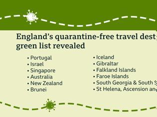 Φωτογραφία για Εκτός «πράσινης λίστας» της Βρετανίας η Ελλάδα – Αυτές είναι οι 12 χώρες για τουρισμό