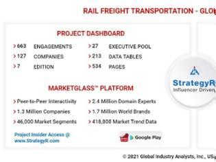 Φωτογραφία για Η παγκόσμια αγορά σιδηροδρομικών εμπορευματικών μεταφορών θα φτάσει τα 205,3 δισεκατομμύρια δολάρια έως το 2026.