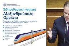 Καραμανλής: Αναβαθμίζουμε τη σιδηροδρομική γραμμή Αλεξανδρούπολη-Ορμένιο-Ελληνοβουλγαρικά σύνορα.