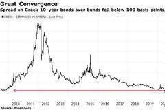 Bloomberg: Ρεκόρ ζήτησης από τους επενδυτές για τα ελληνικά ομόλογα