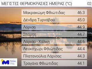 Φωτογραφία για Ακραίες θερμοκρασίες στη χώρα - Πανευρωπαϊκό ρεκόρ με 46,3 βαθμούς!