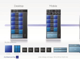 Φωτογραφία για Intel Alder Lake: Η ΝΕΑ ΓΕΝΙΑ με επεξεργαστές έρχονται με δύο τύπους πυρήνων