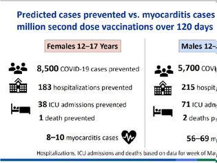 Φωτογραφία για Ελληνική Καρδιολογική Εταιρία: Μυοκαρδίτιδα και Περικαρδίτιδα μετά τον εμβολιασμό έναντι της COVID-19