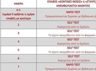 Φωτογραφία για Μετά τα φαρμακεία και στα σχολεία self test για τους μαθητές - Πώς θα χορηγούνται (εικόνες)