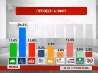 Φωτογραφία για Το 3.5%