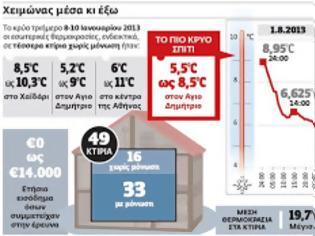 Φωτογραφία για Ζωή με 5°C σε σπίτι-ψυγείο