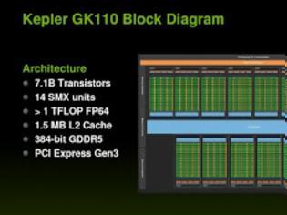 Φωτογραφία για NVIDIA GeForce Titan: Τεχνικά χαρακτηριστικά και ημερομηνία διάθεσης