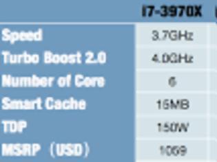 Φωτογραφία για Intel Ivy Bridge-E, διέρρευσαν οι τιμές των High End SKU's