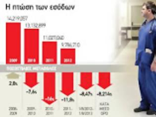 Φωτογραφία για Ασφαλιστικά Ταμεία: Κινητικότητα, κατάρρευση εσόδων και μείωση συντάξεων...!!!