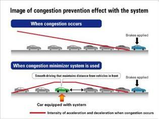 Φωτογραφία για Η Honda εξελίσσει πρώτη «Τεχνολογία Ανίχνευσης Πιθανότητας Κυκλοφοριακής Συμφόρησης» με στόχο την αποφυγή της