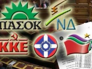 Φωτογραφία για Η πρώτη μετεκλογική δημοσκόπηση: Στο 25% ο ΣΥΡΙΖΑ – Καταρρέει το ΠΑΣΟΚ