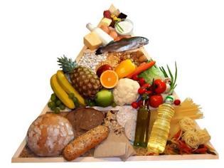 Φωτογραφία για Τα Ωφέλη της Μεσογειακής Διατροφής στην Υγεία