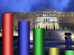 Φωτογραφία για Δημοσκόπηση Metron Analysis: Μπροστά ο ΣΥΡΙΖΑ με 25,5%, στο 21,7% η ΝΔ, στο 14,6% το ΠΑΣΟΚ!