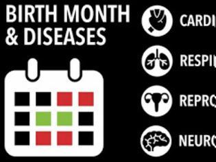 Φωτογραφία για Από ποιες σοβαρές παθήσεις κινδυνεύετε ανάλογα με τον μήνα που γεννηθήκατε; [video]