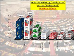 Φωτογραφία για Νέα δημοσκόπηση από την Public Issue  -> ΣΥΡΙΖΑ: 28%, ΝΔ: 24%, ΠΑΣΟΚ:  15%, Εντός Βουλής και η Δημιουργία Ξανά του Θάνου Τζήμερου !