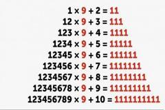 9 μαθηματικά κόλπα, που δεν μας έμαθαν στο σχολείο [photos]
