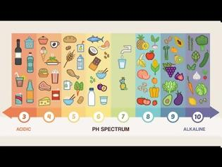 Φωτογραφία για Αλκαλικές τροφές που πρέπει να περιλαμβάνει η καθημερινή διατροφή σας-ΒΙΝΤΕΟ