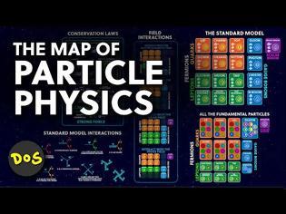 Φωτογραφία για Ο χάρτης των Στοιχειωδών Σωματιδίων. Το Καθιερωμένο Πρότυπο